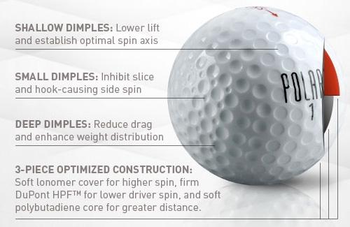 Thiết kế vết lõm trên bóng golf