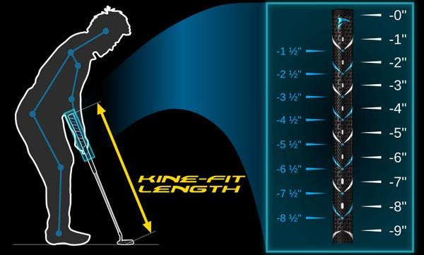 Chọn gậy putter tốt nhất cho người chơi