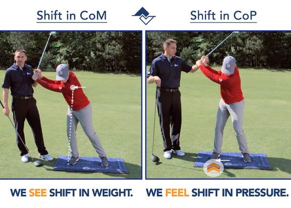 Hướng dẫn kỹ thuật Swing Golf chuẩn qua phương pháp CoP và CoM