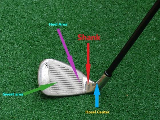 Shank golf là gì? giải thích chi tiết