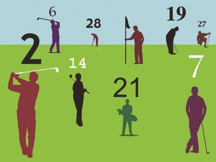 Hiểu rõ hơn để biết cách tính điểm đánh golf chi tiết