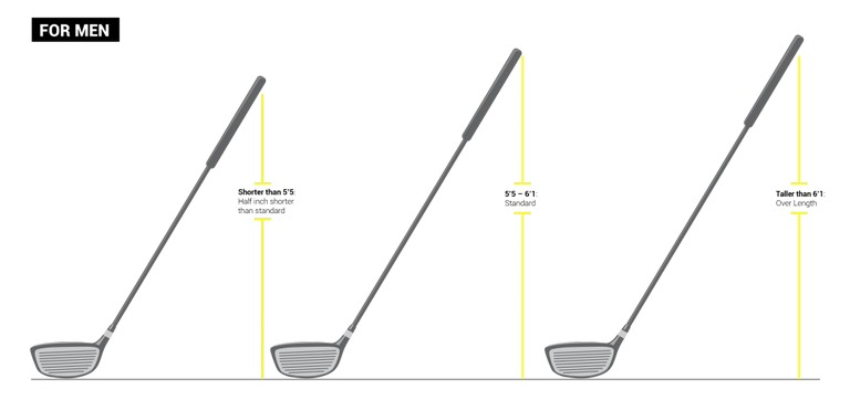 Người mới chơi cần biết về chiều dài gậy golf khi sử dụng