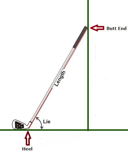 Định nghĩa về chiều dài gậy golf tiêu chuẩn