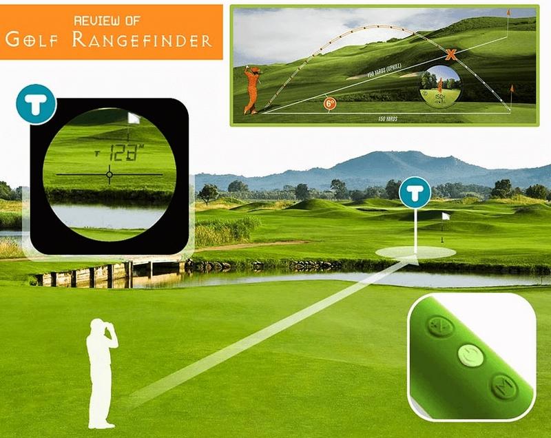 Nên lựa chọn ống nhòm (máy đo) khoảng cách golfnào tốt nhất cho golfer?