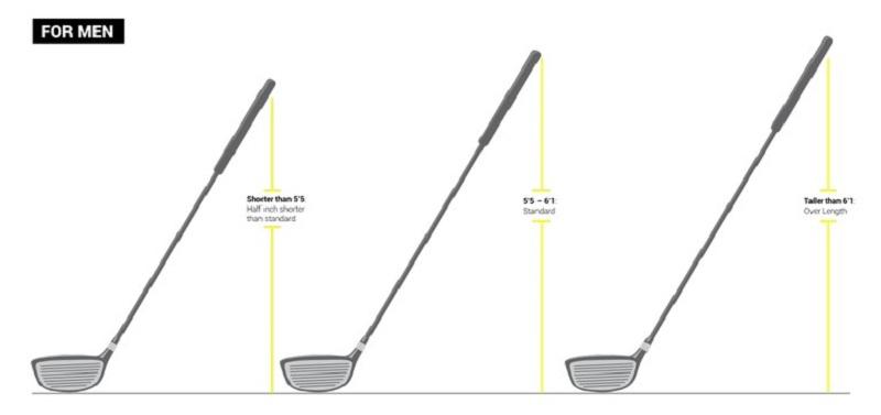 Hiện nay có 3 mức chiều dài gậy golf dành cho nam giới