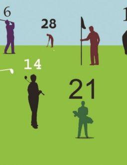Điểm chấp nhận trong Golf thường được tính dựa vào hệ thống tự động