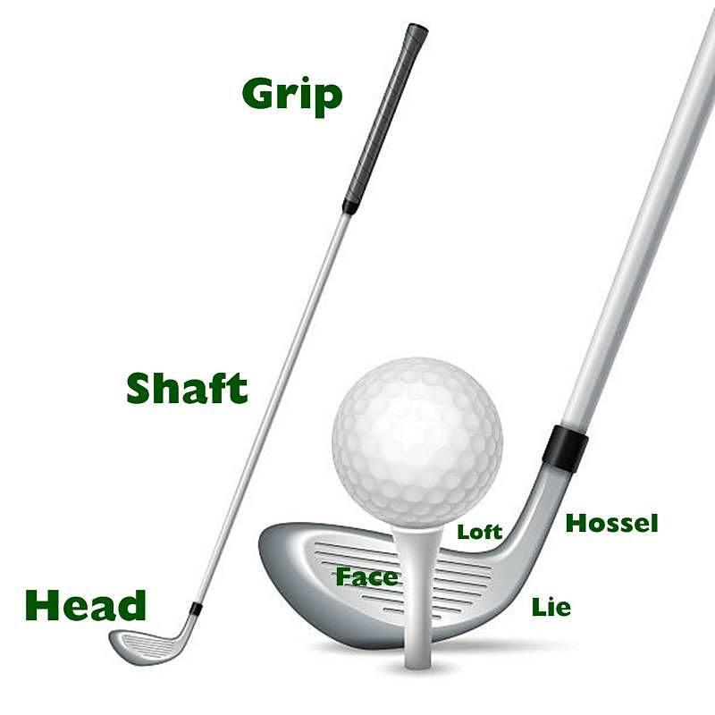 Cấu tạo chi tiết gậy golf