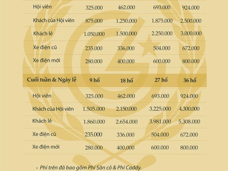 Bảng chi phí tại sân golf Chí Linh Star Golf