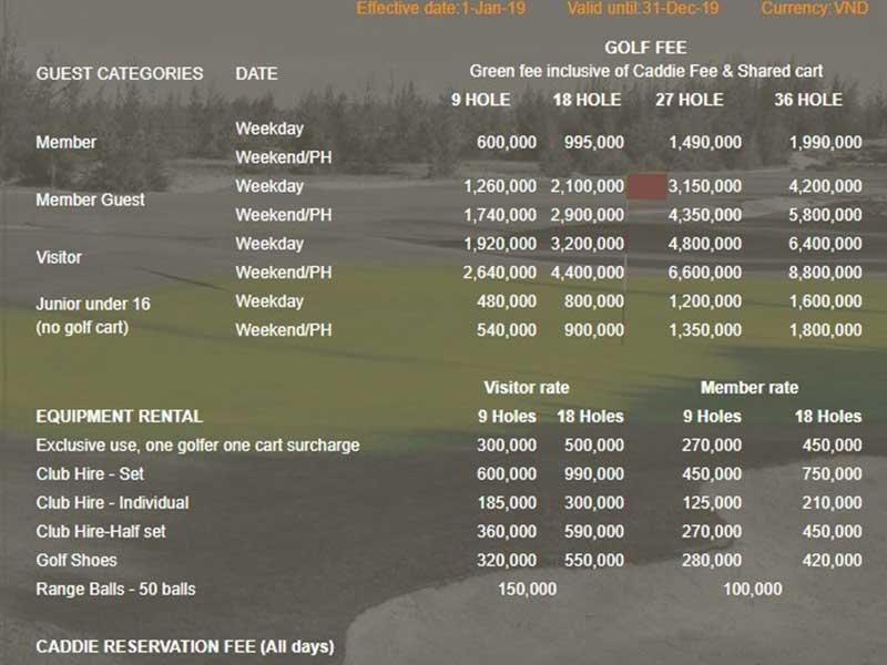 Chi phí chơi golf tại sân Đà Nẵng Golf Club