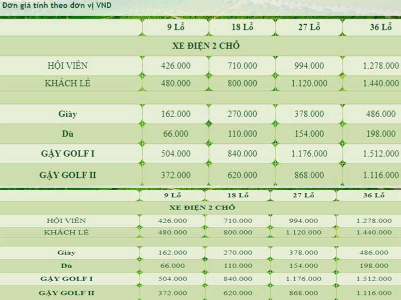 Chi phí chơi golf tại 10 sân lớn nhất Việt Nam - Sân Long Thành Golf Resort