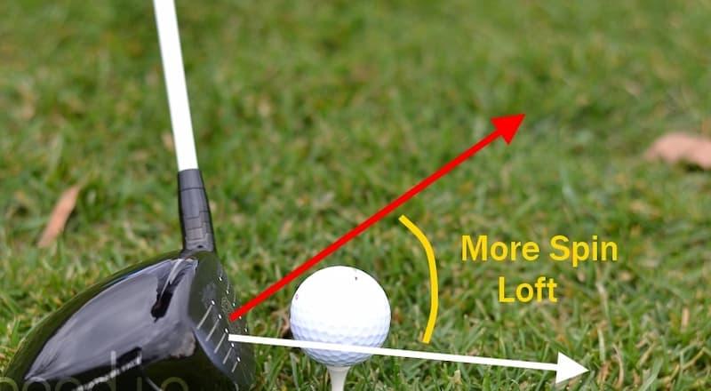 Độ loft của gậy golf quyết định đến hướng đi và độ xa gần của bóng