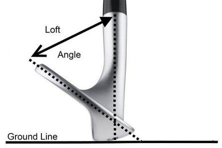 Độ loft của gậy golf là gì?
