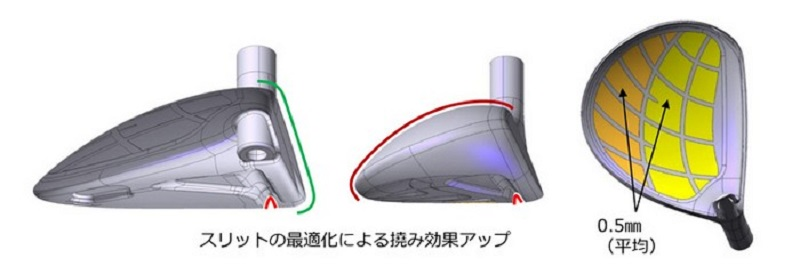 Mặt gậy Driver được thiết kế dày hơn giúp tối đa hóa tốc độ bóng