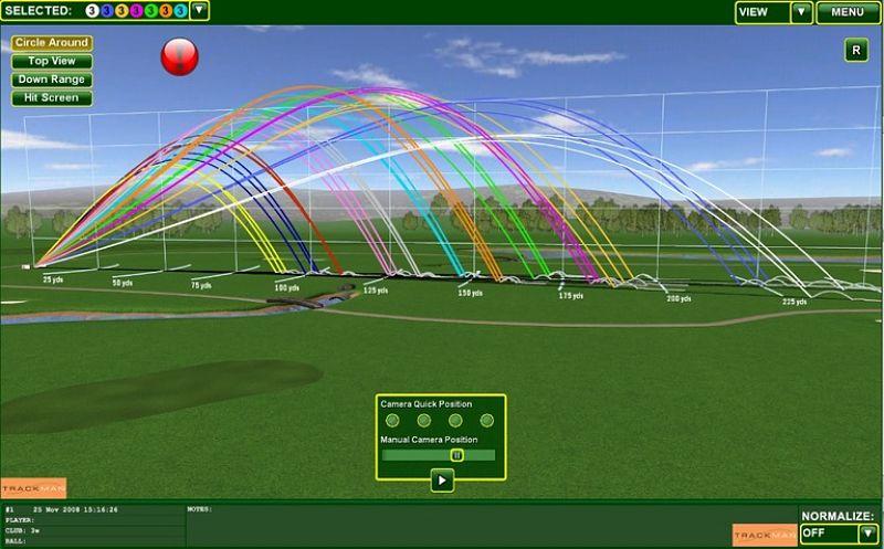 Golfer cần lưu ý khoảng cách đánh gậy golf