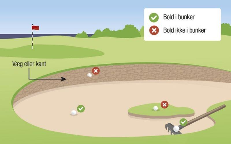 Người chơi được phép lấy bóng ra khỏi hố nước và trừ điểm tùy theo từng vị trí