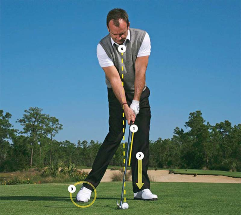 CoM và CoP rất quan trọng đối với kỹ thuật swing của golfer