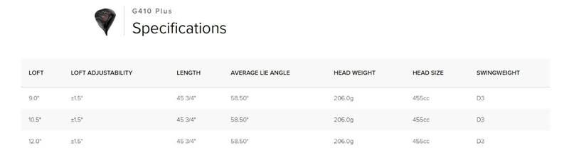 Bảng thông số kỹ thuật của Ping G410 Fullset và Túi Ping