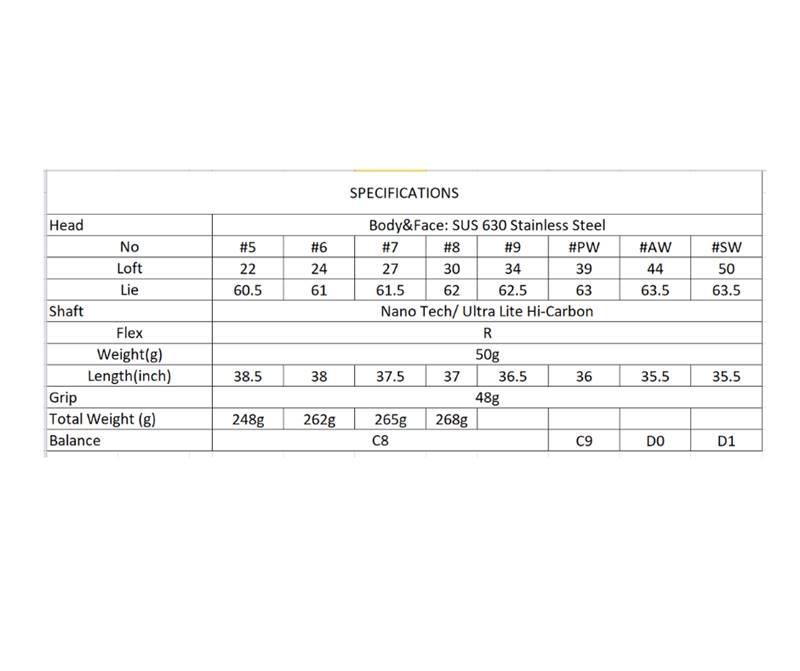 Thông số kỹ thuật Bộ gậy sắt Kenichi Ng 903 40th Anniversary 6 Sao