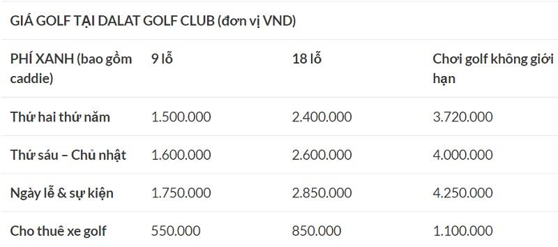 Bảng giá chi tiết về sân golf Đà Lạt Palace